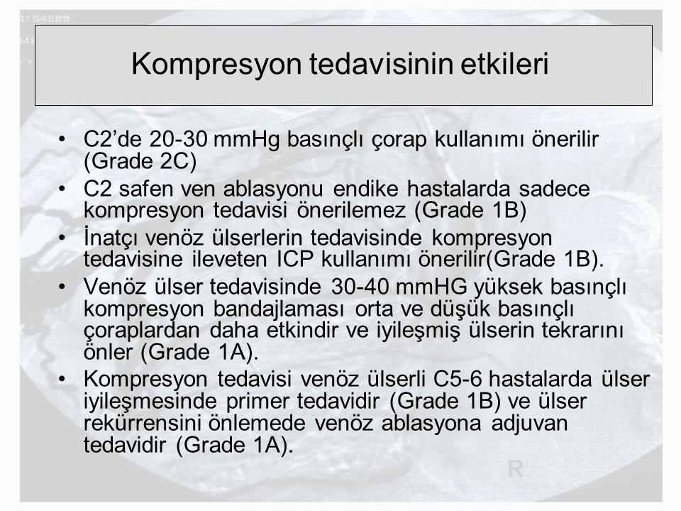 Kompresyon tedavisinin etkileri C2'de 20-30 mmHg basınçlı çorap kullanımı önerilir (Grade 2C) C2 safen ven ablasyonu endike hastalarda sadece kompresy