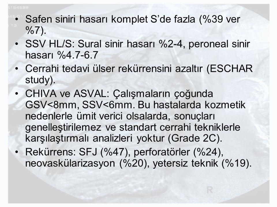 Safen siniri hasarı komplet S'de fazla (%39 ver %7). SSV HL/S: Sural sinir hasarı %2-4, peroneal sinir hasarı %4.7-6.7 Cerrahi tedavi ülser rekürrensi