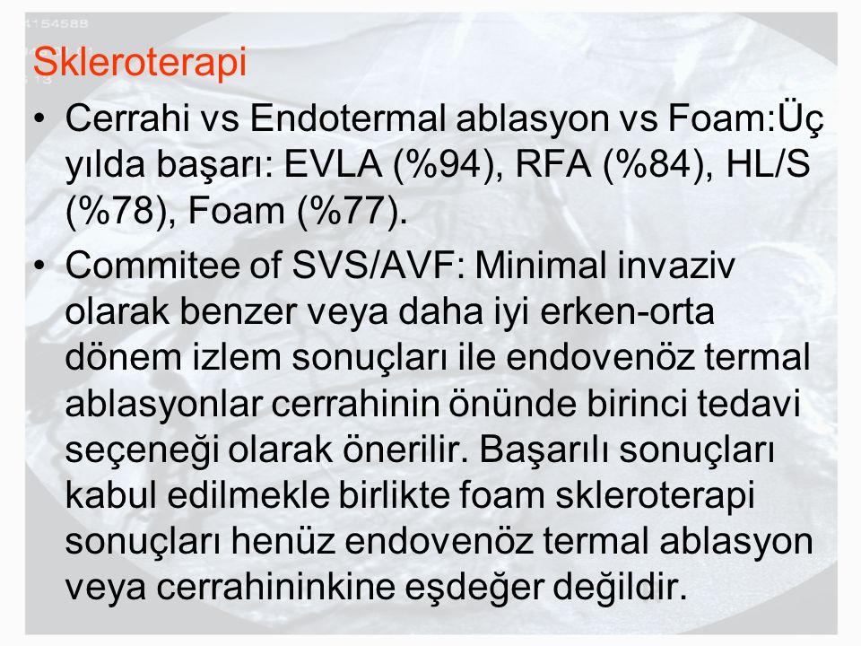 Skleroterapi Cerrahi vs Endotermal ablasyon vs Foam:Üç yılda başarı: EVLA (%94), RFA (%84), HL/S (%78), Foam (%77). Commitee of SVS/AVF: Minimal invaz