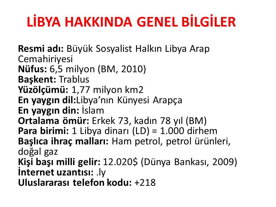 LİBYA HAKKINDA GENEL BİLGİLER Resmi adı: Büyük Sosyalist Halkın Libya Arap Cemahiriyesi Nüfus: 6,5 milyon (BM, 2010) Başkent: Trablus Yüzölçümü: 1,77 milyon km2 En yaygın dil:Libya'nın Künyesi Arapça En yaygın din: İslam Ortalama ömür: Erkek 73, kadın 78 yıl (BM) Para birimi: 1 Libya dinarı (LD) = 1.000 dirhem Başlıca ihraç malları: Ham petrol, petrol ürünleri, doğal gaz Kişi başı milli gelir: 12.020$ (Dünya Bankası, 2009) İnternet uzantısı:.ly Uluslararası telefon kodu: +218