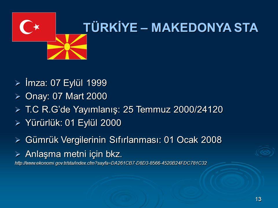 13 TÜRKİYE – MAKEDONYA STA  İmza: 07 Eylül 1999  Onay: 07 Mart 2000  T.C R.G'de Yayımlanış: 25 Temmuz 2000/24120  Yürürlük: 01 Eylül 2000  Gümrük Vergilerinin Sıfırlanması: 01 Ocak 2008  Anlaşma metni için bkz.