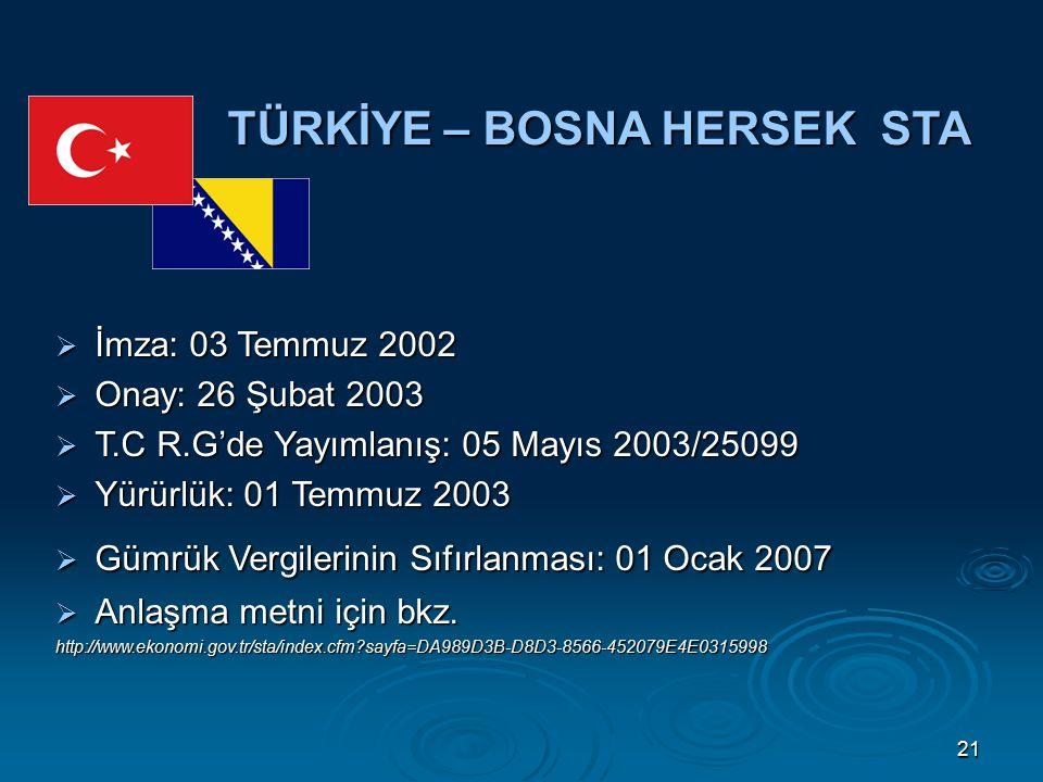 21 TÜRKİYE – BOSNA HERSEK STA  İmza: 03 Temmuz 2002  Onay: 26 Şubat 2003  T.C R.G'de Yayımlanış: 05 Mayıs 2003/25099  Yürürlük: 01 Temmuz 2003  Gümrük Vergilerinin Sıfırlanması: 01 Ocak 2007  Anlaşma metni için bkz.