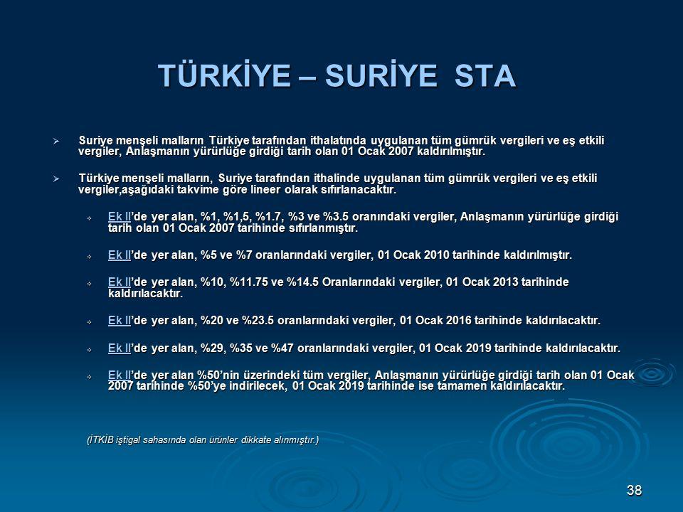 38 TÜRKİYE – SURİYE STA  Suriye menşeli malların Türkiye tarafından ithalatında uygulanan tüm gümrük vergileri ve eş etkili vergiler, Anlaşmanın yürürlüğe girdiği tarih olan 01 Ocak 2007 kaldırılmıştır.