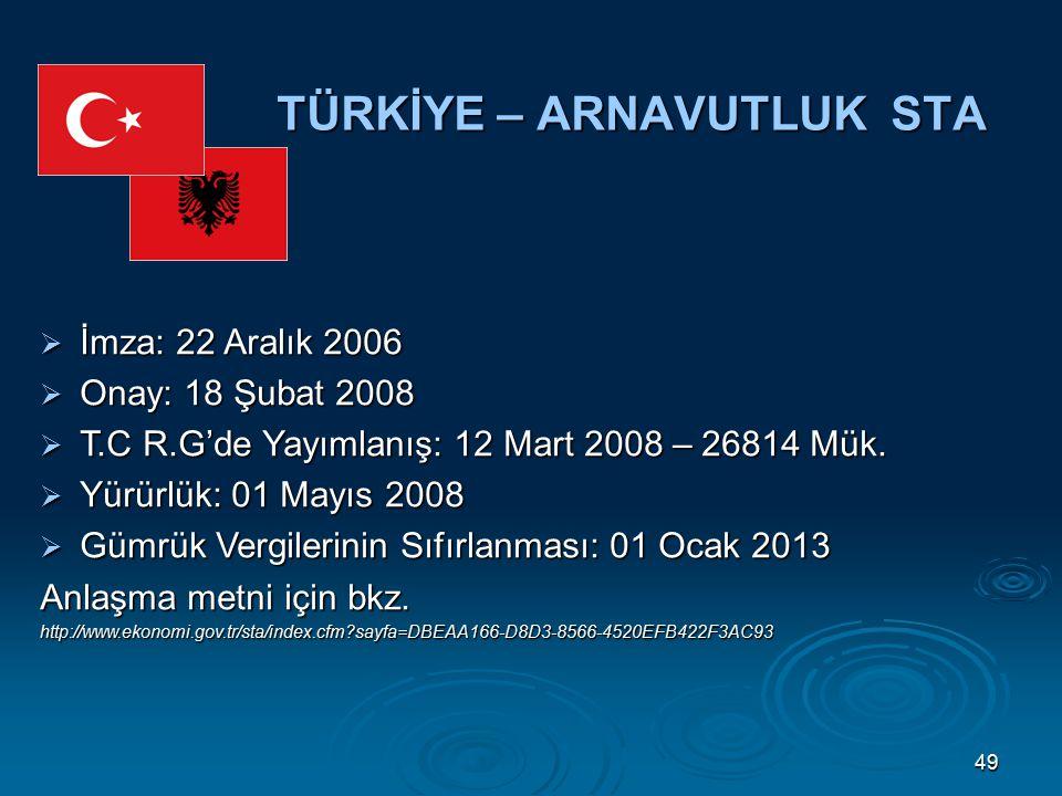 49 TÜRKİYE – ARNAVUTLUK STA  İmza: 22 Aralık 2006  Onay: 18 Şubat 2008  T.C R.G'de Yayımlanış: 12 Mart 2008 – 26814 Mük.