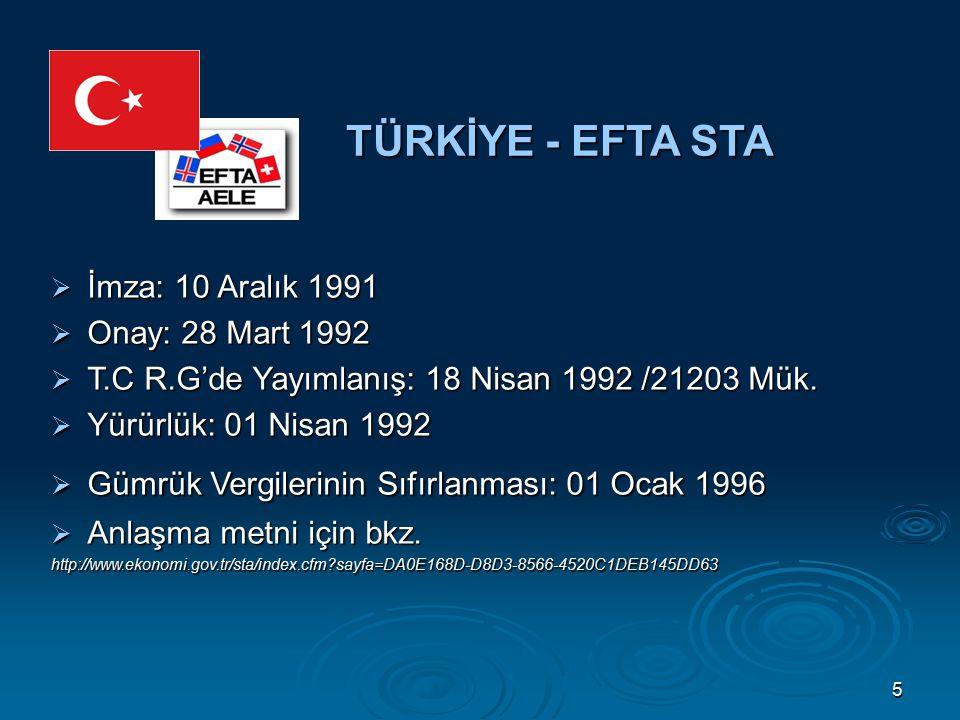 6 TÜRKİYE - EFTA STA  01 Nisan 1992 tarihinde, Anlaşmanın yürürlüğe girmesi ile birlikte EFTA Devletleri, Türkiye menşeli ürünler için 1 Ocak 1991 tarih itibariyle geçerli olan tüm ithalat gümrük vergileri ve eş etkili vergi veya resimleri, EK III ve EK IV'te belirlenen ürünler için geçerli olan ve bu EK'lerde yer alan hükümlere göre tedrici olarak ortadan kaldırılmış olan ithalat gümrük vergileri ve eş etkili vergi veya resimler hariç olmak üzere, ortadan kaldırılmıştır.