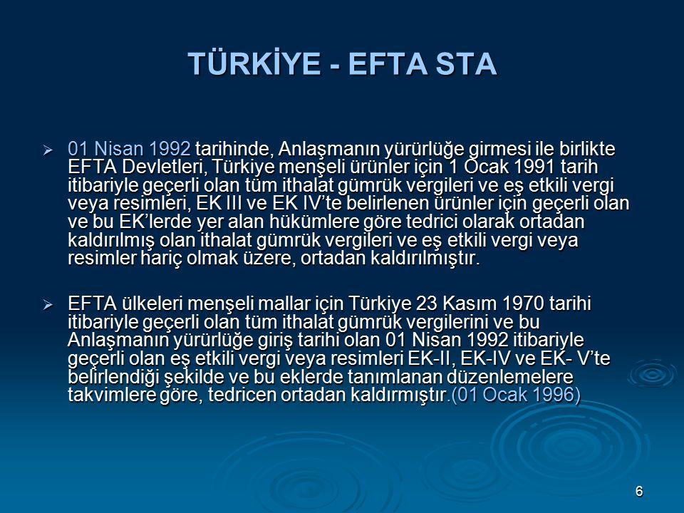 57 TÜRKİYE – SIRBİSTAN STA  İmza: 01 Haziran 2009  Onay: 07 Mayıs 2010  T.C R.G'de Yayımlanış: 03 Temmuz 2010 - 27630 (Mükerrer)  Yürürlük: 01 Eylül 2010  Gümrük Vergilerinin Sıfırlanması: 01 Ocak 2015 Anlaşma metni için bkz.