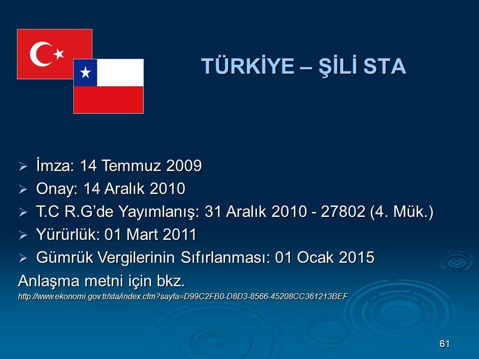61 TÜRKİYE – ŞİLİ STA  İmza: 14 Temmuz 2009  Onay: 14 Aralık 2010  T.C R.G'de Yayımlanış: 31 Aralık 2010 - 27802 (4.