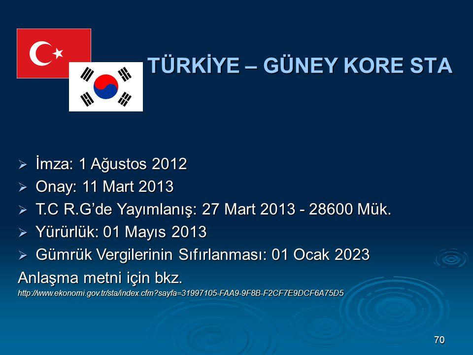 70 TÜRKİYE – GÜNEY KORE STA  İmza: 1 Ağustos 2012  Onay: 11 Mart 2013  T.C R.G'de Yayımlanış: 27 Mart 2013 - 28600 Mük.