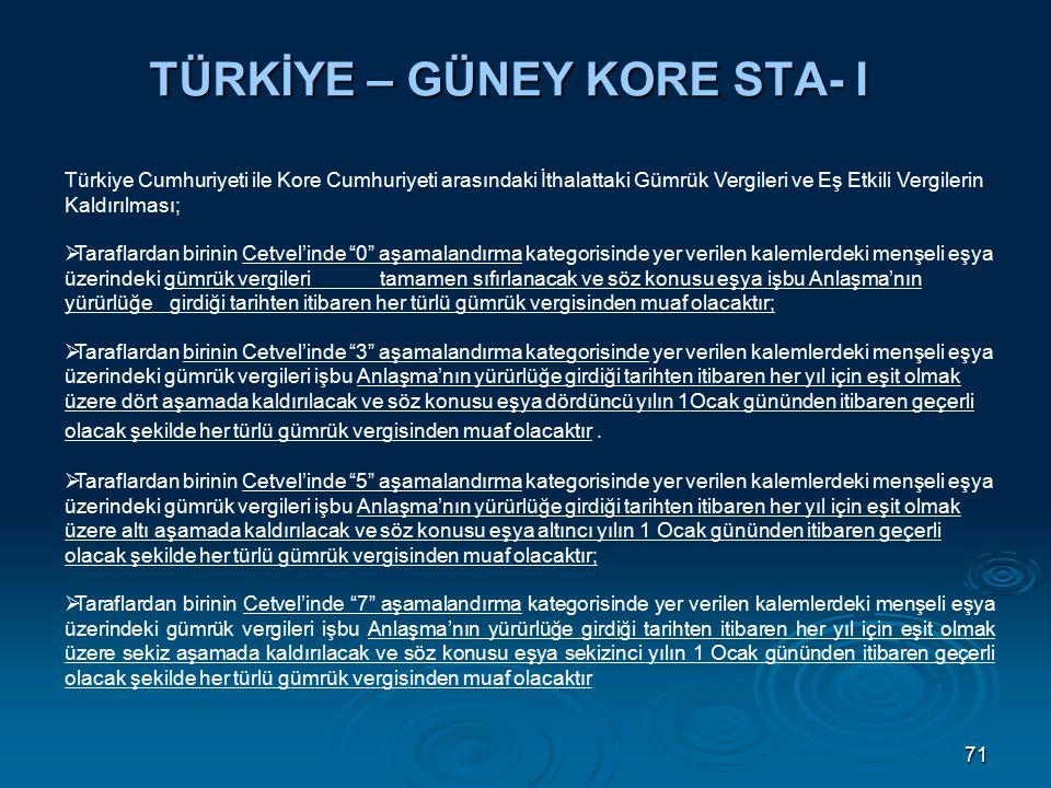 71 TÜRKİYE – GÜNEY KORE STA- I Türkiye Cumhuriyeti ile Kore Cumhuriyeti arasındaki İthalattaki Gümrük Vergileri ve Eş Etkili Vergilerin Kaldırılması;  Taraflardan birinin Cetvel'inde 0 aşamalandırma kategorisinde yer verilen kalemlerdeki menşeli eşya üzerindeki gümrük vergileri tamamen sıfırlanacak ve söz konusu eşya işbu Anlaşma'nın yürürlüğe girdiği tarihten itibaren her türlü gümrük vergisinden muaf olacaktır;  Taraflardan birinin Cetvel'inde 3 aşamalandırma kategorisinde yer verilen kalemlerdeki menşeli eşya üzerindeki gümrük vergileri işbu Anlaşma'nın yürürlüğe girdiği tarihten itibaren her yıl için eşit olmak üzere dört aşamada kaldırılacak ve söz konusu eşya dördüncü yılın 1Ocak gününden itibaren geçerli olacak şekilde her türlü gümrük vergisinden muaf olacaktır.