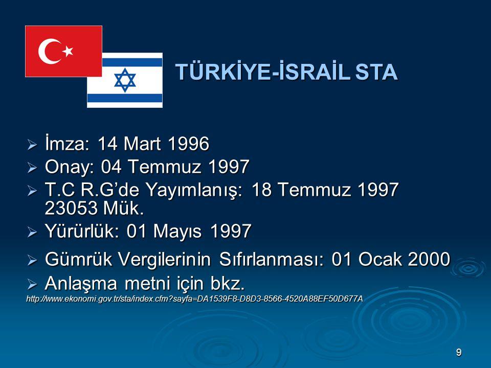 30 TÜRKİYE – TUNUS STA Protokol I – Türkiye Cumhuriyeti ile Tunus Cumhuriyeti arasındaki İthalatta Gümrük Vergileri ve Eş Etkili Vergilerin Kaldırılması  Tunus menşeli ürünlerin, Türkiye'ye ithalinde uygulanan gümrük vergileri ve eş etkili vergiler, Anlaşmanın yürürlüğe girdiği 01 Temmuz 2005 tarihi itibariyle kaldırılmıştır.