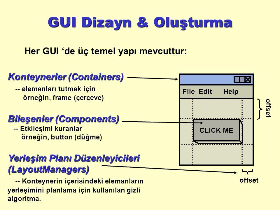 GUI Dizayn & Oluşturma CLICK ME File Edit Help Her GUI 'de üç temel yapı mevcuttur: Konteynerler (Containers) -- elemanları tutmak için örneğin, frame (çerçeve) Bileşenler (Components) -- Etkileşimi kuranlar örneğin, button (düğme) Yerleşim Planı Düzenleyicileri (LayoutManagers) -- Konteynerin içerisindeki elemanların yerleşimini planlama için kullanılan gizli algoritma.