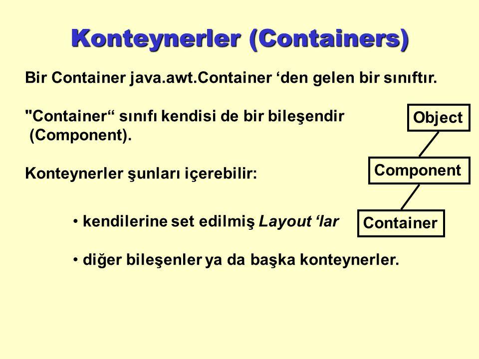 Konteynerler (Containers) Bir Container java.awt.Container 'den gelen bir sınıftır.