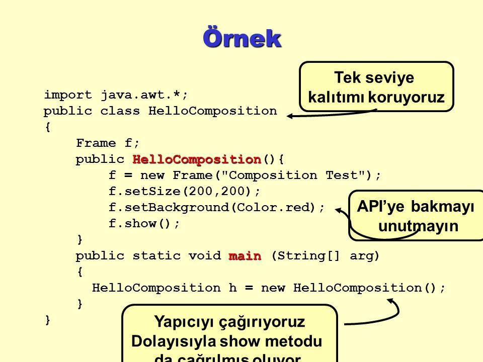 Örnek import java.awt.*; public class HelloComposition { Frame f; HelloComposition public HelloComposition(){ f = new Frame( Composition Test ); f.setSize(200,200); f.setBackground(Color.red); f.show(); } main public static void main (String[] arg) { HelloComposition h = new HelloComposition(); } Tek seviye kalıtımı koruyoruz API'ye bakmayı unutmayın Yapıcıyı çağırıyoruz Dolayısıyla show metodu da çağrılmış oluyor.