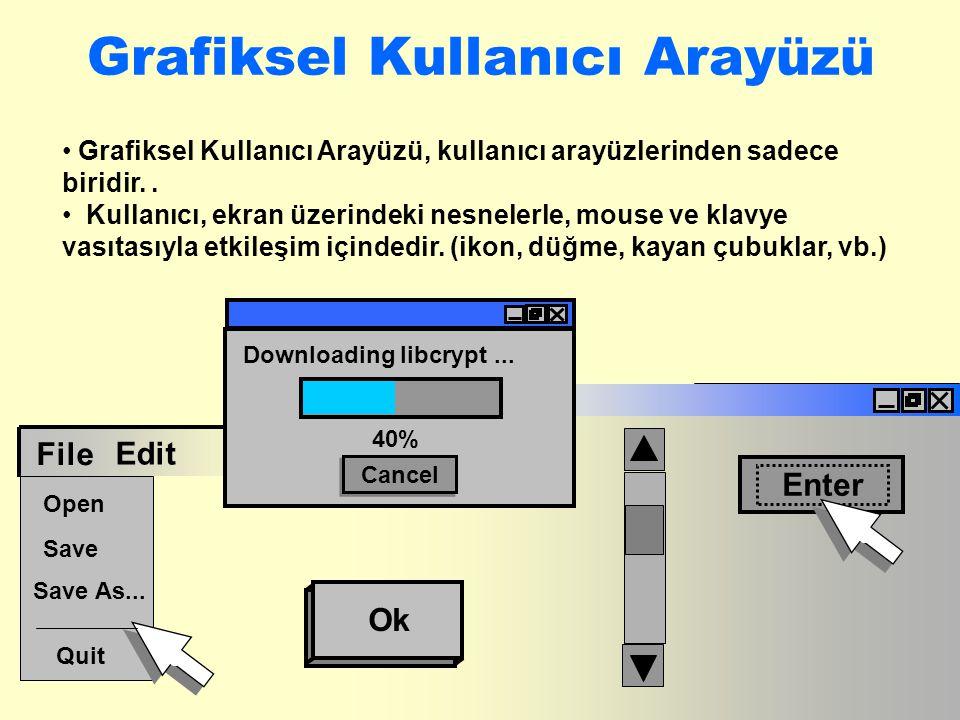 Grafiksel Kullanıcı Arayüzü Grafiksel Kullanıcı Arayüzü, kullanıcı arayüzlerinden sadece biridir..