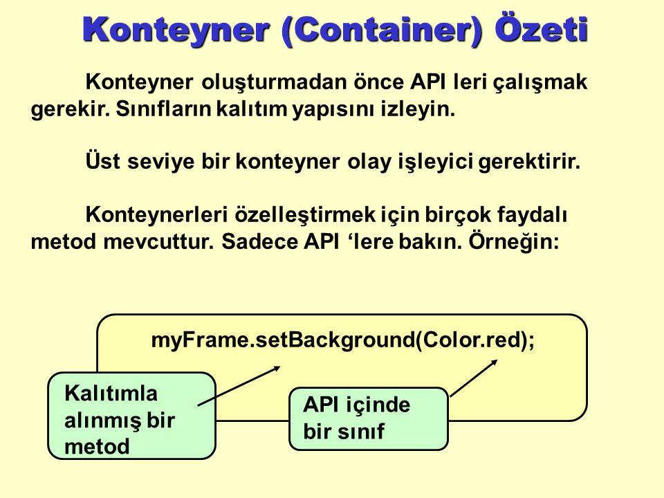 Konteyner (Container) Özeti Konteyner oluşturmadan önce API leri çalışmak gerekir.