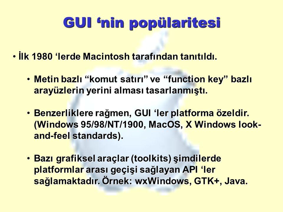 Ajanda Grafiksel Kullanıcı Arayüzü -- Genel bakış -- Temel elemanlar Konteyner (Container) -- Genel bakış -- bileşim vs.