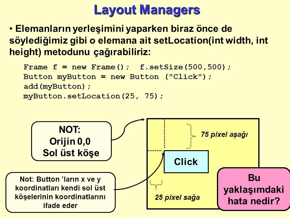Elemanların yerleşimini yaparken biraz önce de söylediğimiz gibi o elemana ait setLocation(int width, int height) metodunu çağırabiliriz: Frame f = new Frame(); f.setSize(500,500); Button myButton = new Button ( Click ); add(myButton); myButton.setLocation(25, 75); Layout Managers NOT: Orijin 0,0 Sol üst köşe Not: Button 'ların x ve y koordinatları kendi sol üst köşelerinin koordinatlarını ifade eder Click 75 pixel aşağı 25 pixel sağa Bu yaklaşımdaki hata nedir?
