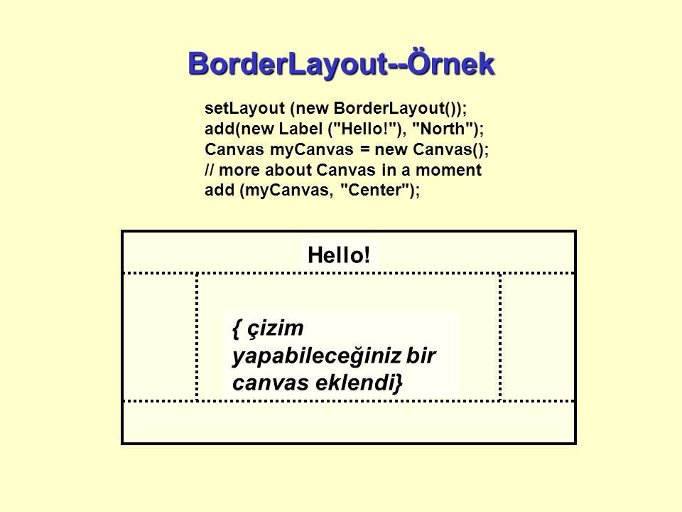 setLayout (new BorderLayout()); add(new Label (