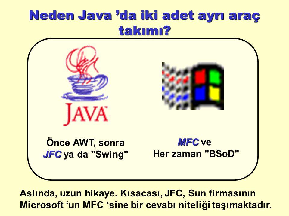 Uyarıcı Not Dedik ki, Java GUI için iki adet ayrı araç takımına sahiptir.