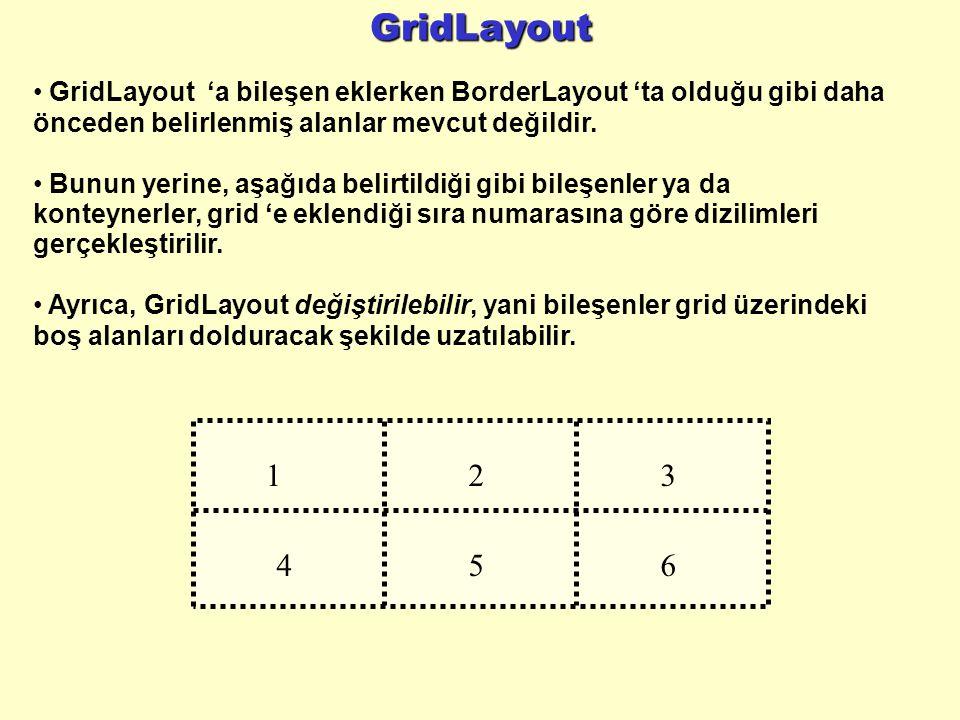 GridLayout 'a bileşen eklerken BorderLayout 'ta olduğu gibi daha önceden belirlenmiş alanlar mevcut değildir.