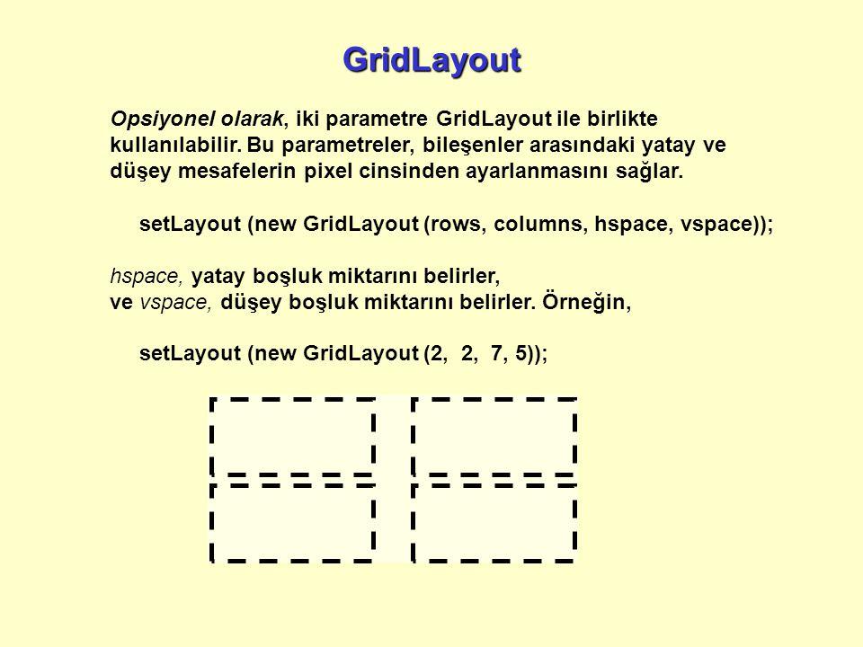 setLayout (new GridLayout (rows, columns, hspace, vspace)); hspace, yatay boşluk miktarını belirler, ve vspace, düşey boşluk miktarını belirler.