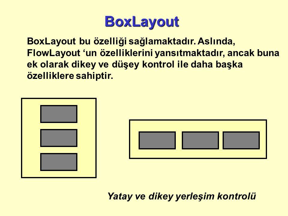 BoxLayout BoxLayout bu özelliği sağlamaktadır.