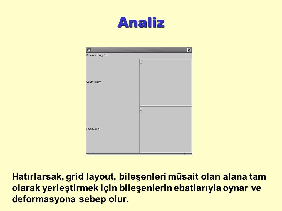 Analiz Hatırlarsak, grid layout, bileşenleri müsait olan alana tam olarak yerleştirmek için bileşenlerin ebatlarıyla oynar ve deformasyona sebep olur.