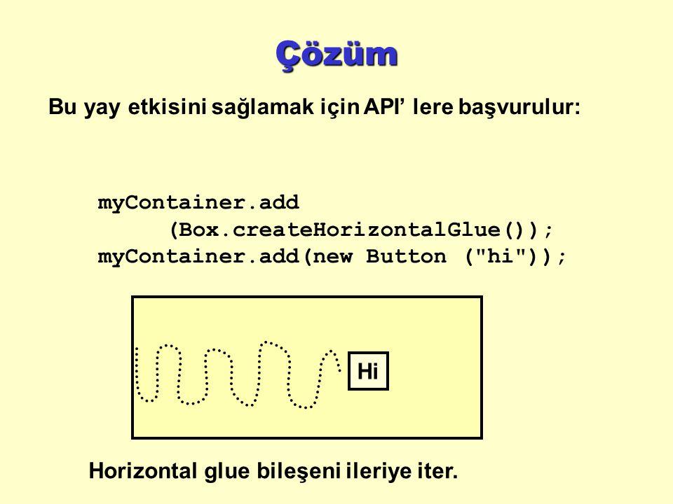 Çözüm myContainer.add (Box.createHorizontalGlue()); myContainer.add(new Button ( hi )); Bu yay etkisini sağlamak için API' lere başvurulur: Hi Horizontal glue bileşeni ileriye iter.