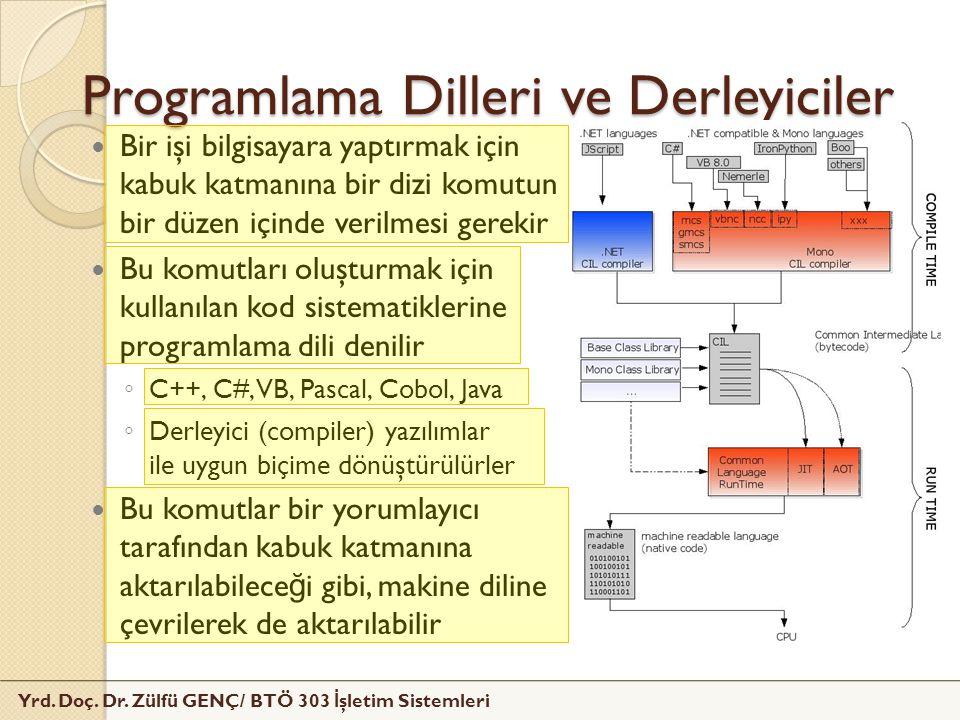 Yrd. Doç. Dr. Zülfü GENÇ/ BTÖ 303 İ şletim Sistemleri Programlama Dilleri ve Derleyiciler Bir işi bilgisayara yaptırmak için kabuk katmanına bir dizi
