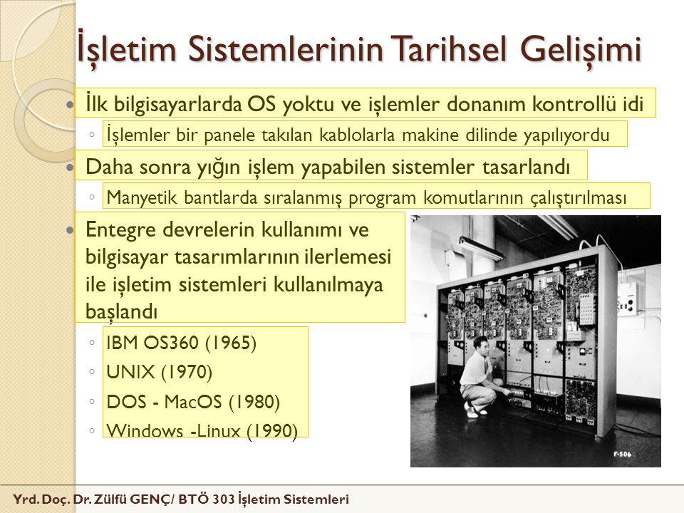 Yrd. Doç. Dr. Zülfü GENÇ/ BTÖ 303 İ şletim Sistemleri İ şletim Sistemlerinin Tarihsel Gelişimi İ lk bilgisayarlarda OS yoktu ve işlemler donanım kontr