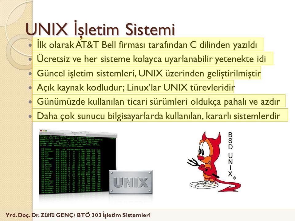 Yrd. Doç. Dr. Zülfü GENÇ/ BTÖ 303 İ şletim Sistemleri UNIX İ şletim Sistemi İ lk olarak AT&T Bell firması tarafından C dilinden yazıldı Ücretsiz ve he