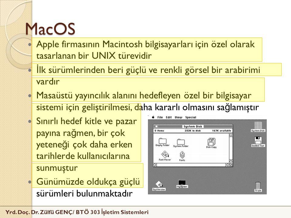Yrd. Doç. Dr. Zülfü GENÇ/ BTÖ 303 İ şletim Sistemleri MacOS Apple firmasının Macintosh bilgisayarları için özel olarak tasarlanan bir UNIX türevidir İ