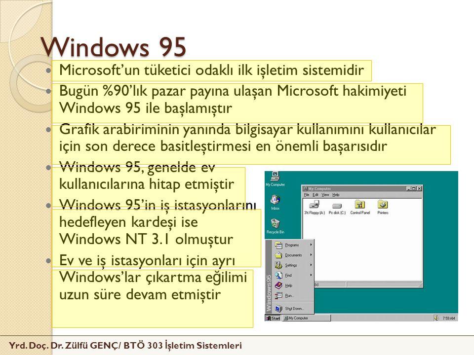 Yrd. Doç. Dr. Zülfü GENÇ/ BTÖ 303 İ şletim Sistemleri Windows 95 Microsoft'un tüketici odaklı ilk işletim sistemidir Bugün %90'lık pazar payına ulaşan