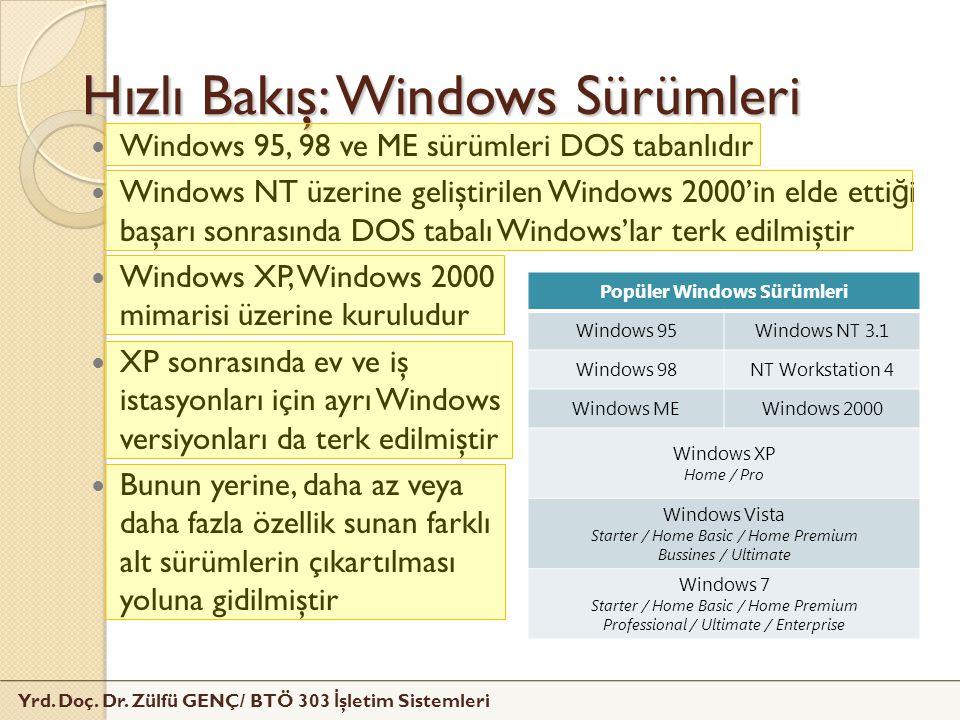 Yrd. Doç. Dr. Zülfü GENÇ/ BTÖ 303 İ şletim Sistemleri Hızlı Bakış: Windows Sürümleri Windows 95, 98 ve ME sürümleri DOS tabanlıdır Windows NT üzerine