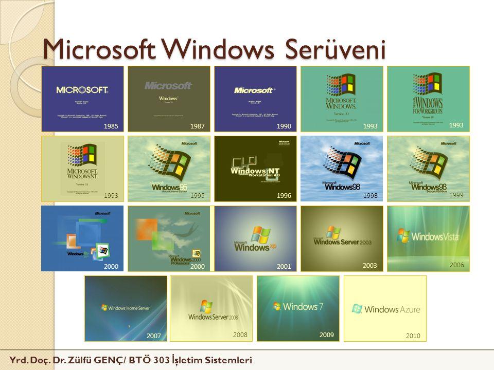 Yrd. Doç. Dr. Zülfü GENÇ/ BTÖ 303 İ şletim Sistemleri Microsoft Windows Serüveni 1993 199019871985 1999 1998199619951993 2003 20012000 20082009 2006 2