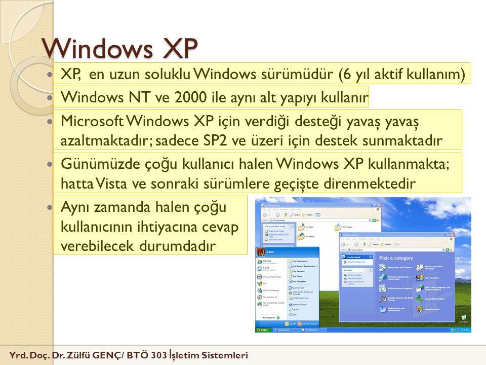 Yrd. Doç. Dr. Zülfü GENÇ/ BTÖ 303 İ şletim Sistemleri Windows XP XP, en uzun soluklu Windows sürümüdür (6 yıl aktif kullanım) Windows NT ve 2000 ile a