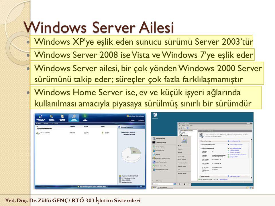 Yrd. Doç. Dr. Zülfü GENÇ/ BTÖ 303 İ şletim Sistemleri Windows Server Ailesi Windows XP'ye eşlik eden sunucu sürümü Server 2003'tür Windows Server 2008
