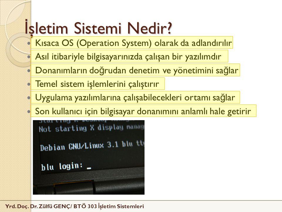 Yrd. Doç. Dr. Zülfü GENÇ/ BTÖ 303 İ şletim Sistemleri İ şletim Sistemi Nedir? Kısaca OS (Operation System) olarak da adlandırılır Asıl itibariyle bilg