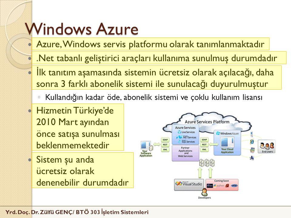 Yrd. Doç. Dr. Zülfü GENÇ/ BTÖ 303 İ şletim Sistemleri Windows Azure Azure, Windows servis platformu olarak tanımlanmaktadır.Net tabanlı geliştirici ar