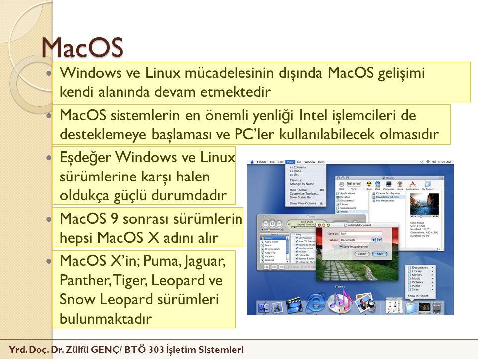 Yrd. Doç. Dr. Zülfü GENÇ/ BTÖ 303 İ şletim Sistemleri MacOS Windows ve Linux mücadelesinin dışında MacOS gelişimi kendi alanında devam etmektedir MacO