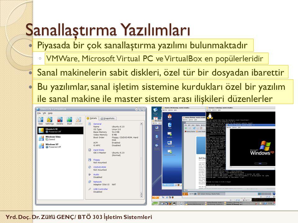 Yrd. Doç. Dr. Zülfü GENÇ/ BTÖ 303 İ şletim Sistemleri Sanallaştırma Yazılımları Piyasada bir çok sanallaştırma yazılımı bulunmaktadır ◦ VMWare, Micros