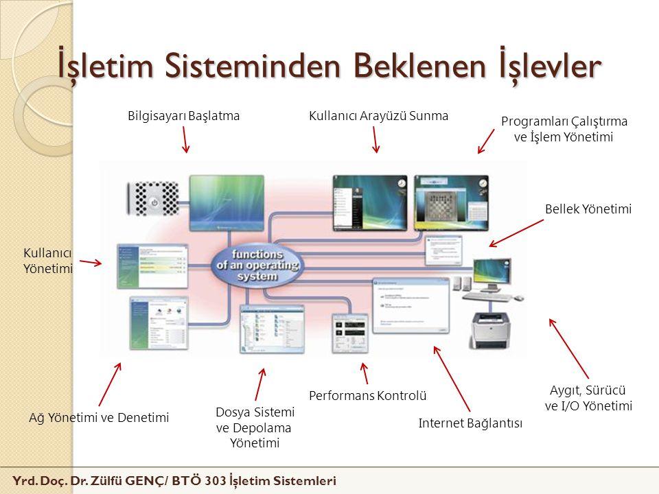 Yrd. Doç. Dr. Zülfü GENÇ/ BTÖ 303 İ şletim Sistemleri İ şletim Sisteminden Beklenen İ şlevler Bilgisayarı BaşlatmaKullanıcı Arayüzü Sunma Programları