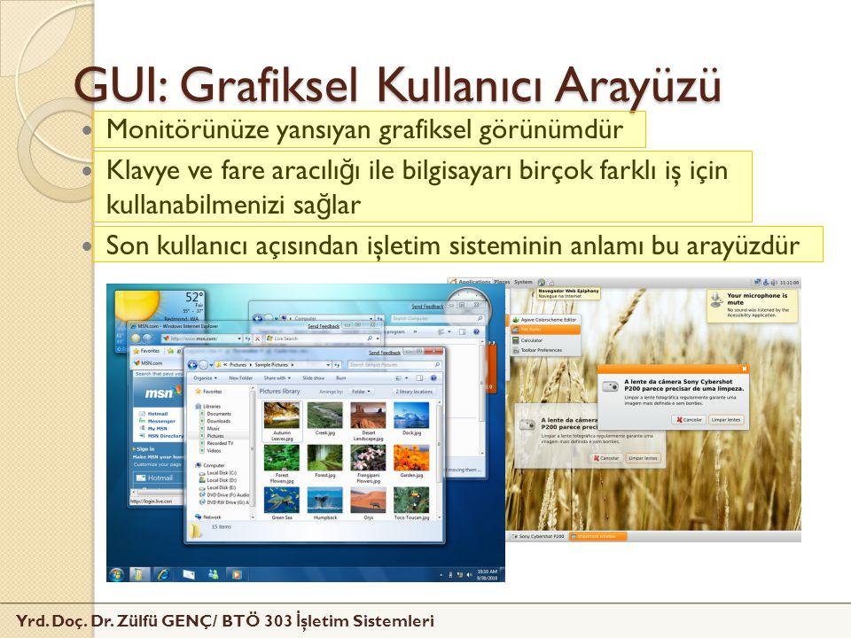 Yrd. Doç. Dr. Zülfü GENÇ/ BTÖ 303 İ şletim Sistemleri GUI: Grafiksel Kullanıcı Arayüzü Monitörünüze yansıyan grafiksel görünümdür Klavye ve fare aracı