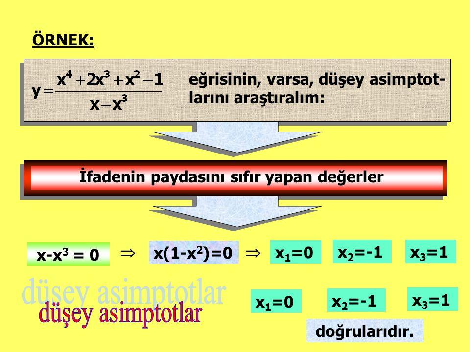 ÖRNEK: eğrisinin, varsa, düşey asimptot- larını araştıralım: İfadenin paydasını sıfır yapan değerler x-x 3 = 0  x(1-x 2 )=0  x 1 =0 x 2 =-1x 3 =1 x 1 =0 x 2 =-1 x 3 =1 doğrularıdır.