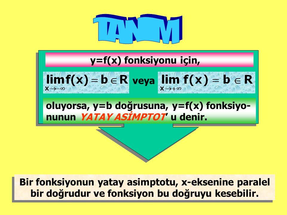 y=f(x) fonksiyonu için, veya oluyorsa, y=b doğrusuna, y=f(x) fonksiyo- nunun YATAY ASİMPTOT' u denir. Bir fonksiyonun yatay asimptotu, x-eksenine para
