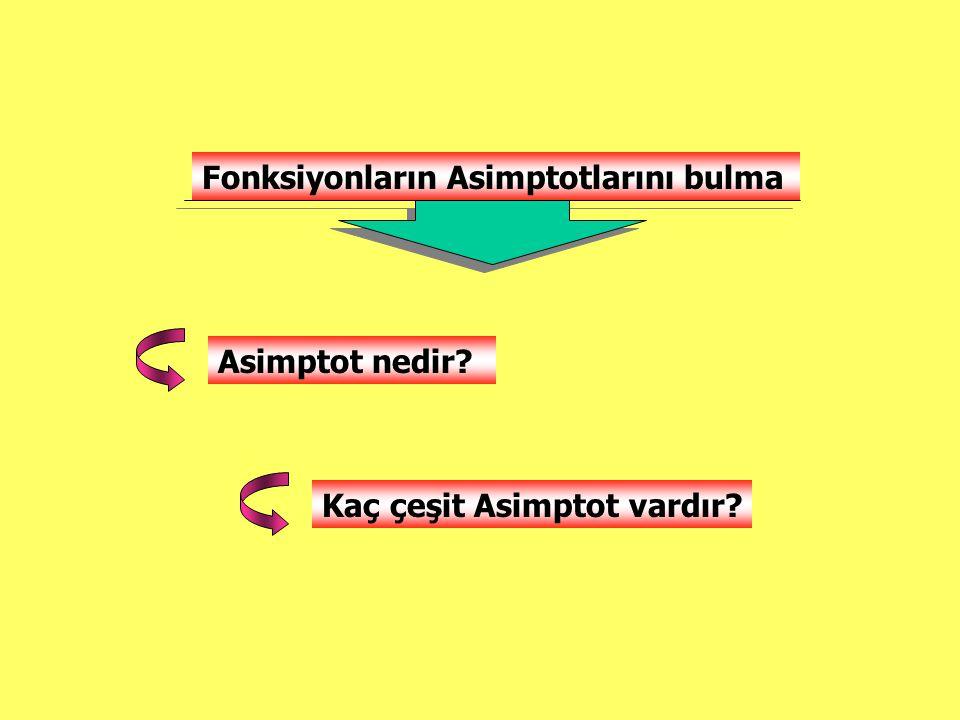 Fonksiyonların Asimptotlarını bulma Asimptot nedir? Kaç çeşit Asimptot vardır?