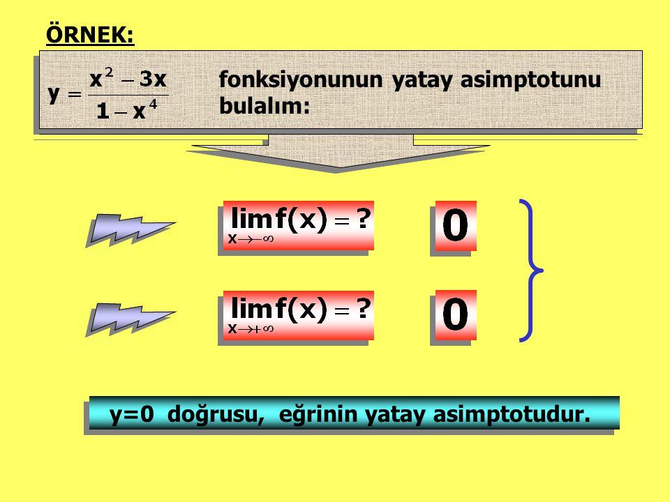 ÖRNEK: fonksiyonunun yatay asimptotunu bulalım: y=0 doğrusu, eğrinin yatay asimptotudur.