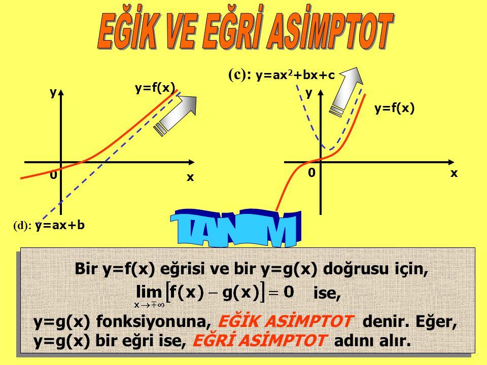 y x 0 y=f(x) (d): y=ax+b 0x y y=f(x) (c): y=ax 2 +bx+c Bir y=f(x) eğrisi ve bir y=g(x) doğrusu için, ise, y=g(x) fonksiyonuna, EĞİK ASİMPTOT denir.