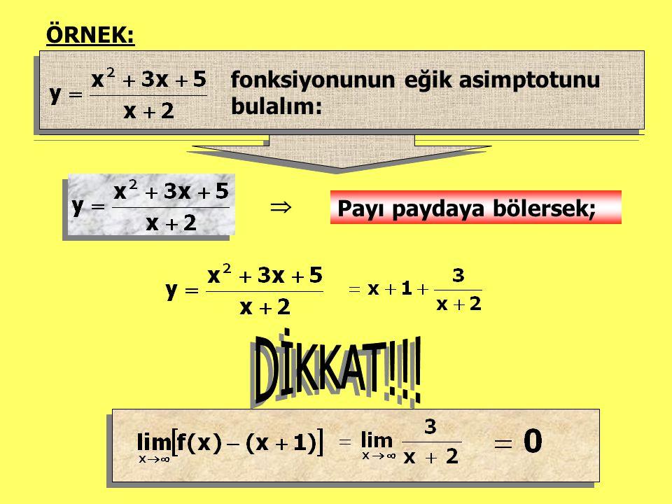 ÖRNEK: fonksiyonunun eğik asimptotunu bulalım:  Payı paydaya bölersek;
