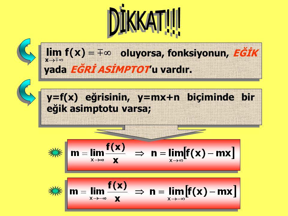 oluyorsa, fonksiyonun, EĞİK yada EĞRİ ASİMPTOT'u vardır. y=f(x) eğrisinin, y=mx+n biçiminde bir eğik asimptotu varsa;  